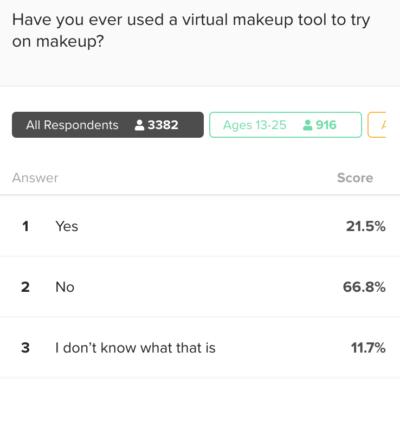 twenty two percent